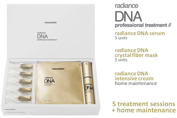 Mesoestetic Radiance DNA Professional Pack
